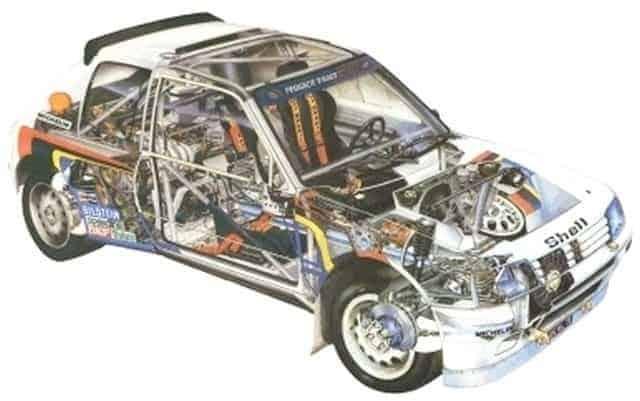 Uno spaccato illustra lo schema tecnico della Peugeot 205 T16
