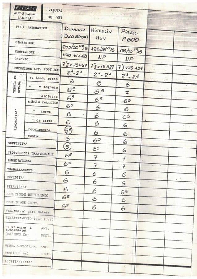 Copie di relazioni su test di pneumatici sulla Lancia Delta HF